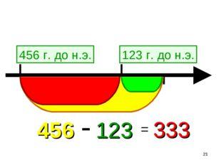 * 456 г. до н.э. 123 г. до н.э. 456 - 123 333 =