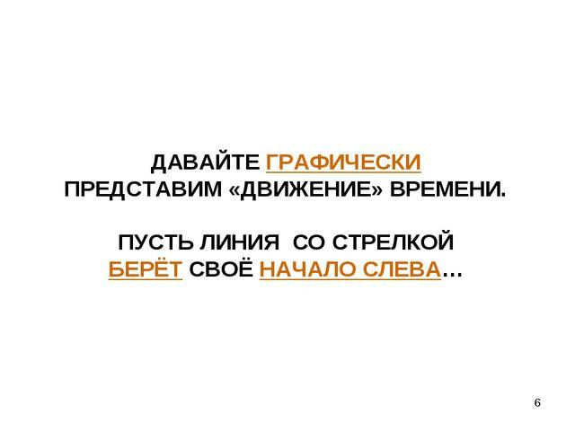 * ДАВАЙТЕ ГРАФИЧЕСКИ ПРЕДСТАВИМ «ДВИЖЕНИЕ» ВРЕМЕНИ. ПУСТЬ ЛИНИЯ СО СТРЕЛКОЙ Б...