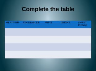 Complete the table MEAT/FISH VEGETABLES FRUIT DRINKS SWEETTHINGS