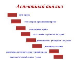 Аспектный анализ цель урока структура и организация урока содержание урока де