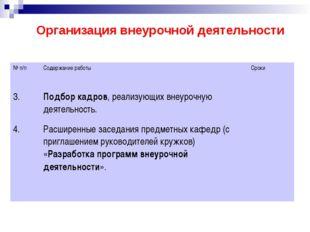 Организация внеурочной деятельности № п/п Содержание работы Сроки 3. Подбор к