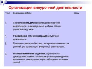 Организация внеурочной деятельности № п/п Содержание работы Сроки 5. Составле