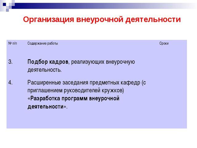 Организация внеурочной деятельности № п/п Содержание работы Сроки 3. Подбор к...