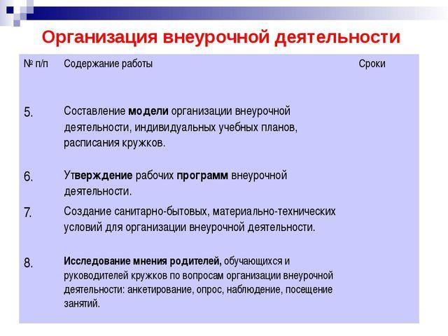 Организация внеурочной деятельности № п/п Содержание работы Сроки 5. Составле...