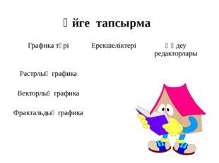 """Бағалау критерийлері Критерий Дескрипторлар """"5"""" бағасы """"4"""" бағасы """"3"""" бағасы"""