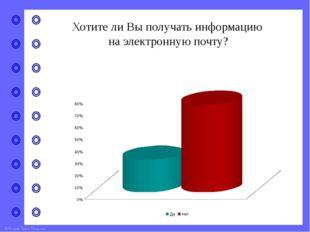 Хотите ли Вы получать информацию на электронную почту? © Фокина Лидия Петровна