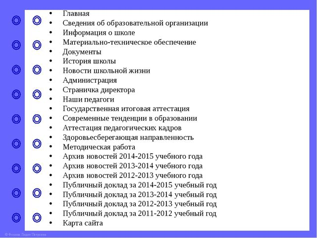 Главная Сведения об образовательной организации Информация о школе Материаль...