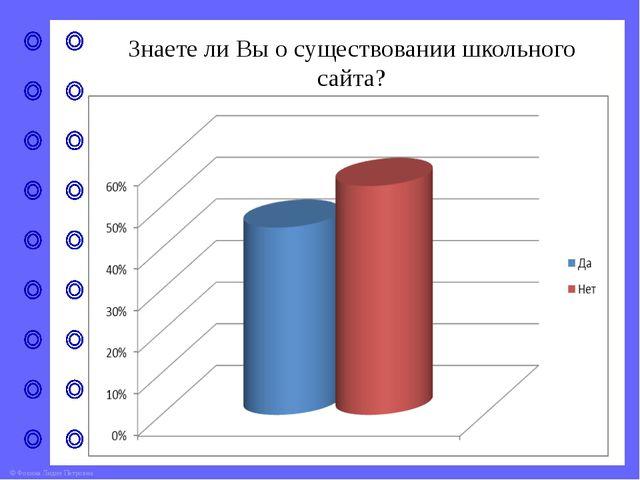 Знаете ли Вы о существовании школьного сайта? © Фокина Лидия Петровна