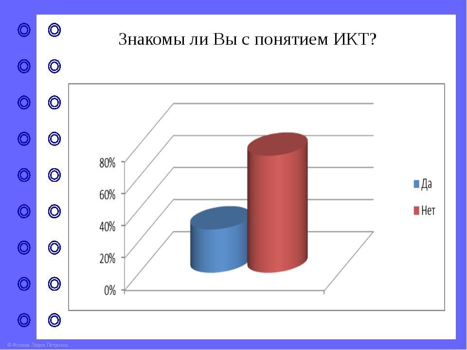 Знакомы ли Вы с понятием ИКТ? © Фокина Лидия Петровна