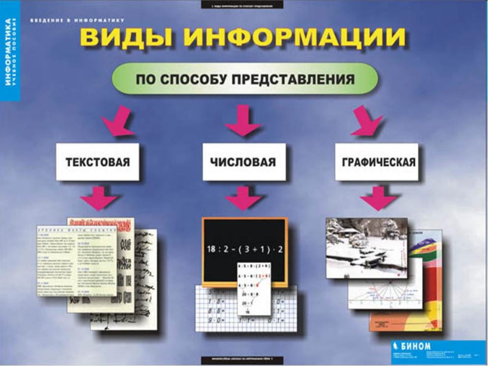 ГАРАНТ  Законодательство кодексы законы указы