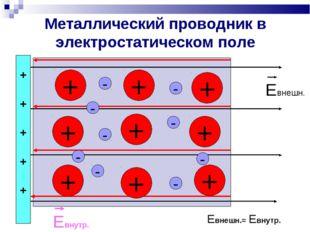 Металлический проводник в электростатическом поле + + + + + + + + + - - - - -