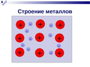 Строение металлов + + + + + + + + + - - - - - - - - -