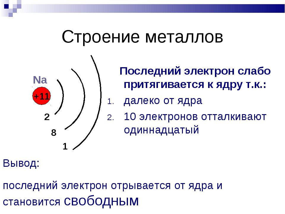 Строение металлов Последний электрон слабо притягивается к ядру т.к.: далеко...