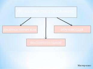 Мастер-класс Функции тестирования диагностическая обучающая воспитательная