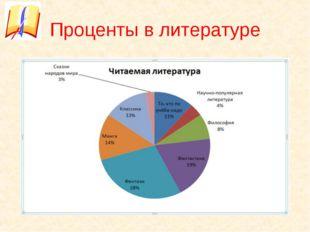 Проценты в литературе