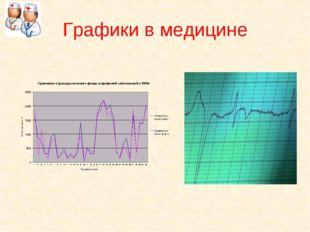 Графики в медицине