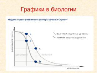 Графики в биологии