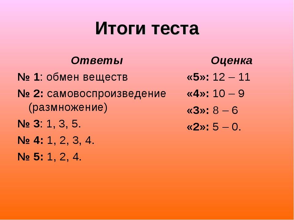 Итоги теста Ответы № 1: обмен веществ № 2: самовоспроизведение (размножение)...