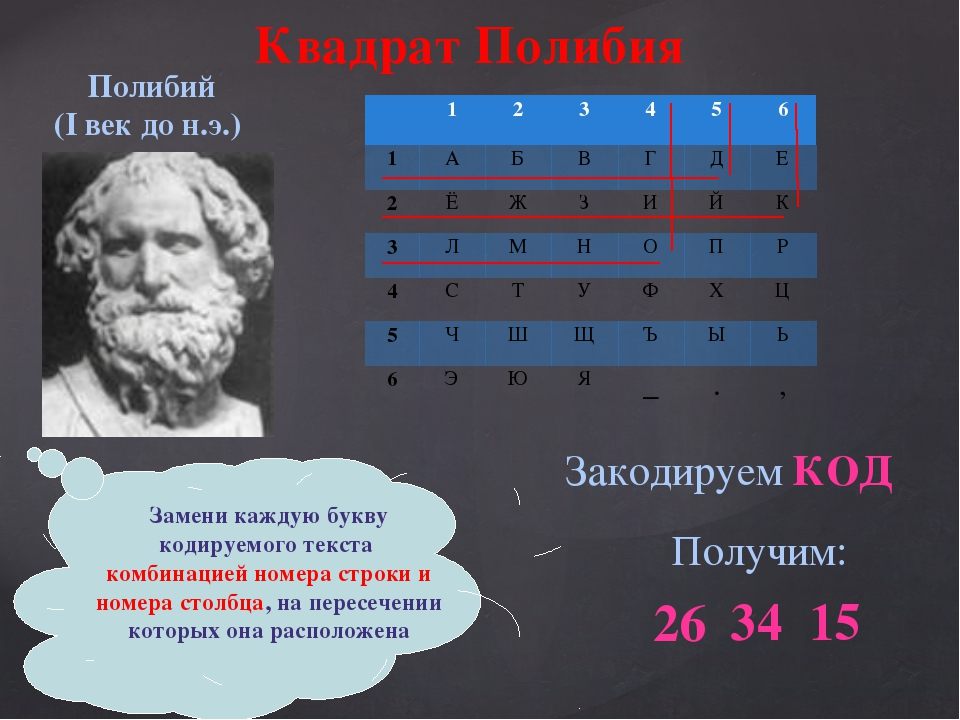 Замени каждую букву кодируемого текста комбинацией номера строки и номера сто...