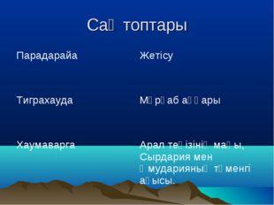 Сақ топтары ПарадарайаЖетісу ТиграхаудаМұрғаб аңғары ХаумаваргаАрал теңізі