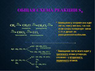 ОБЩАЯ СХЕМА РЕАКЦИИ SR * Замещение у хлорметана идет легче, чем у метана, так