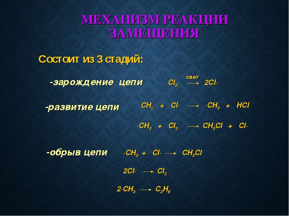 МЕХАНИЗМ РЕАКЦИИ ЗАМЕЩЕНИЯ Состоит из 3 стадий: -зарождение цепи Cl2 2Cl· -ра...