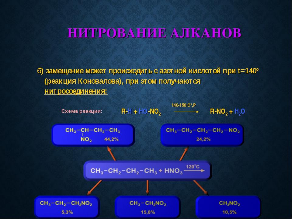 НИТРОВАНИЕ АЛКАНОВ б) замещение может происходить с азотной кислотой при t=14...