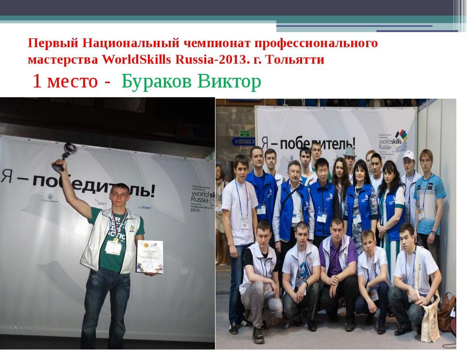 Первый Национальный чемпионат профессионального мастерства WorldSkills Russi...