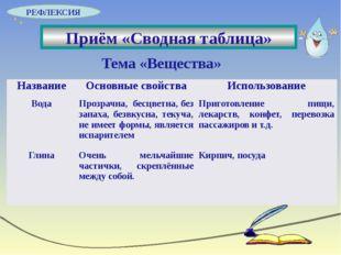 Тема «Вещества» Приём «Сводная таблица» РЕФЛЕКСИЯ Название Основные свойства