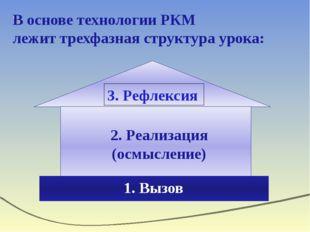 В основе технологии РКМ лежит трехфазная структура урока: 3. Рефлексия 2. Ре