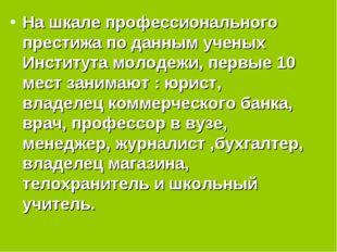 На шкале профессионального престижа по данным ученых Института молодежи, пер