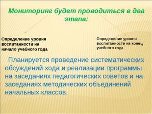 Мониторинг будет проводиться в два этапа: Определение уровня воспитанности на