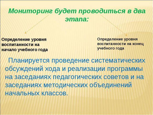 Мониторинг будет проводиться в два этапа: Определение уровня воспитанности на...