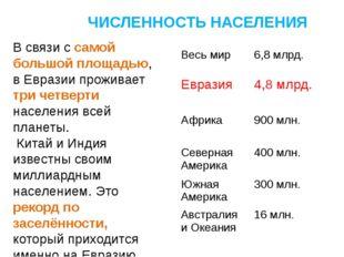 ЧИСЛЕННОСТЬ НАСЕЛЕНИЯ В связи с самой большой площадью, в Евразии проживает