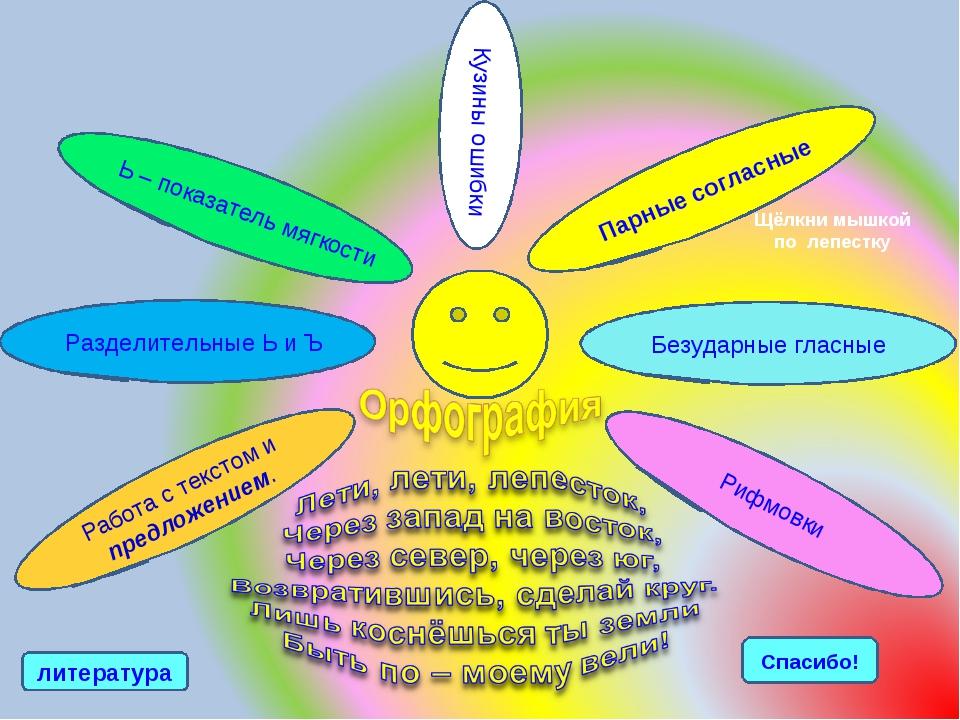 Кузины ошибки Безударные гласные Ь – показатель мягкости Разделительные Ь и Ъ...