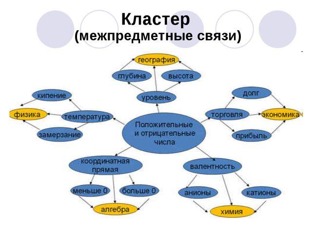 Кластер (межпредметные связи)