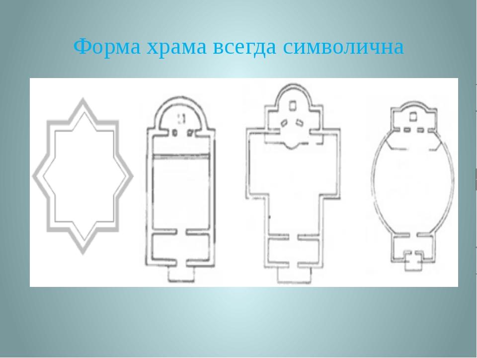Форма храма всегда символична