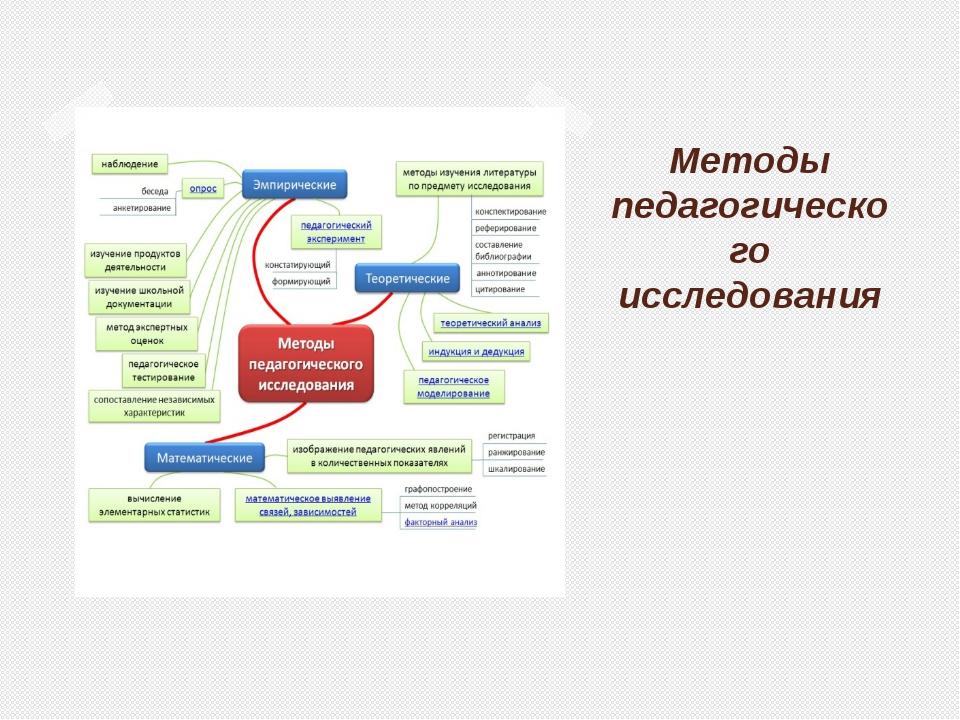 Методы педагогического исследования