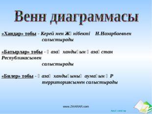 «Хандар» тобы - Керей мен Жәнібекті Н.Назарбаевпен салыстырады «Батырлар» тоб