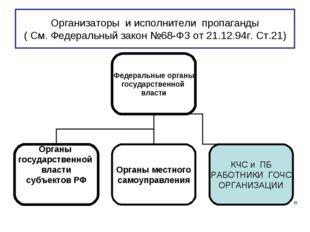 Организаторы и исполнители пропаганды ( См. Федеральный закон №68-ФЗ от 21.12