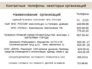 Контактные телефоны некоторых организаций Наименование организацийТелефоны Е