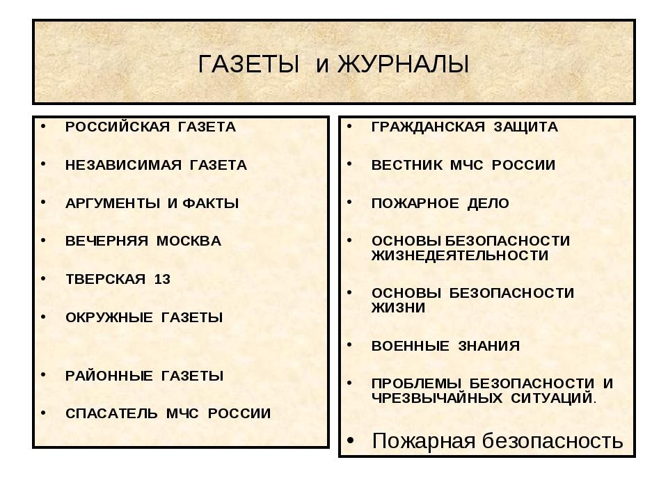 ГАЗЕТЫ и ЖУРНАЛЫ РОССИЙСКАЯ ГАЗЕТА НЕЗАВИСИМАЯ ГАЗЕТА АРГУМЕНТЫ И ФАКТЫ ВЕЧЕР...