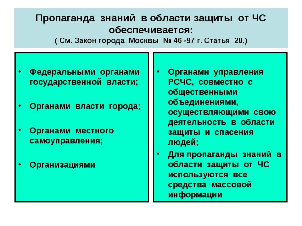 Пропаганда знаний в области защиты от ЧС обеспечивается: ( См. Закон города М...
