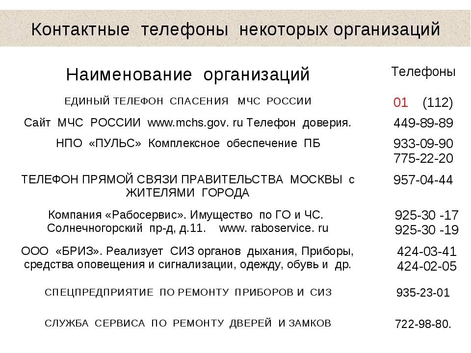 Контактные телефоны некоторых организаций Наименование организацийТелефоны Е...