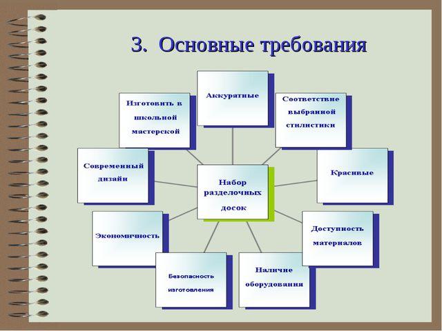 3. Основные требования
