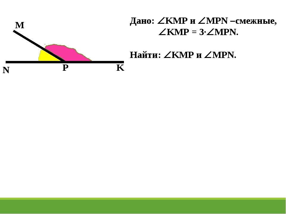 N M K P Дано: KMP и MPN –смежные, KMP = 3∙MPN. Найти: KMP и MPN.