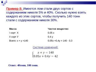 Система уравнений: Ответ: 40тонн, 100 тонн. Пример 8: Имеется лом стали двух