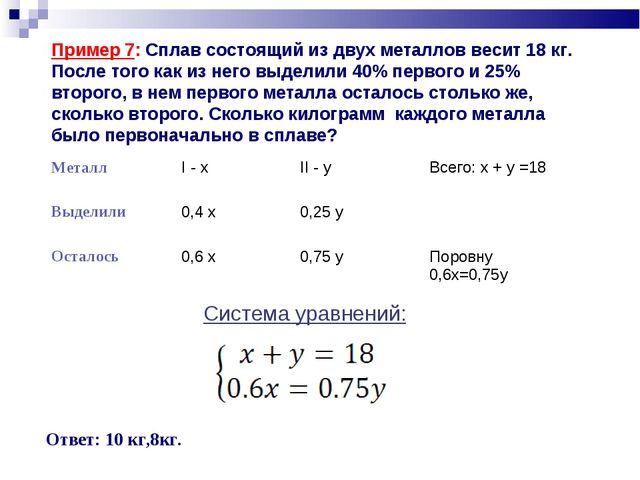 Система уравнений: Ответ: 10 кг,8кг. Пример 7: Сплав состоящий из двух метал...