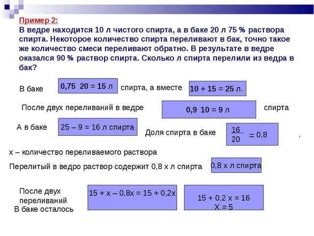 Пример 2: В ведре находится 10 л чистого спирта, а в баке 20 л 75 % раствора...