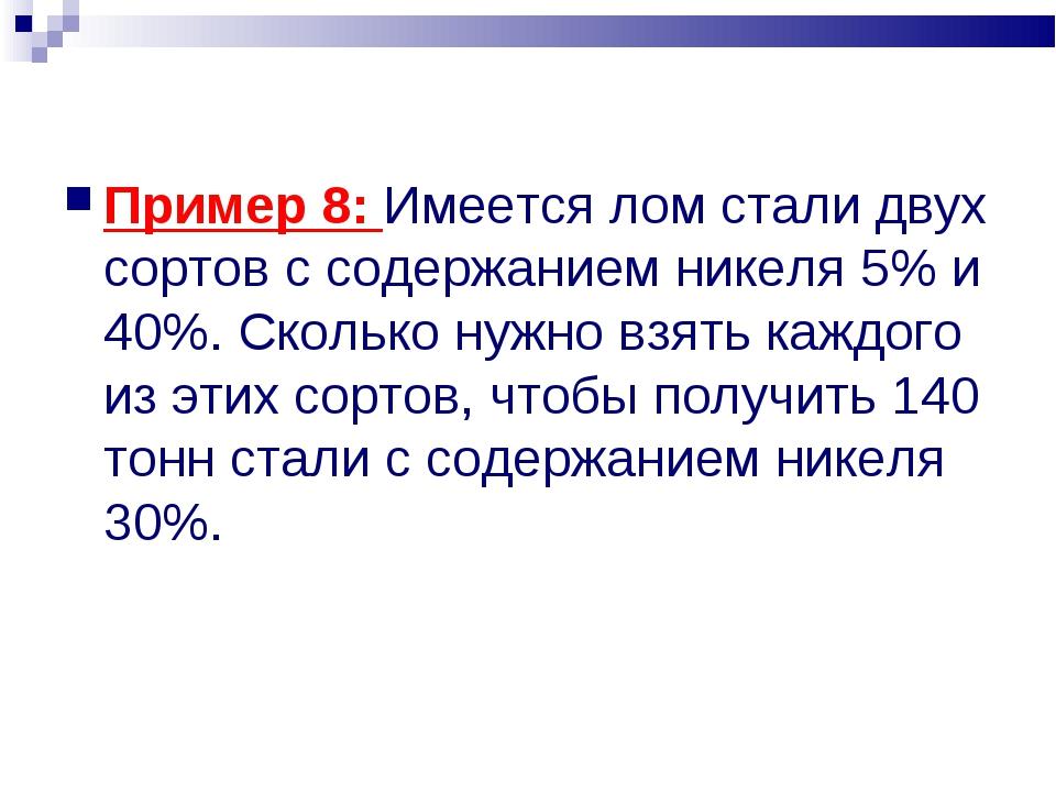 Пример 8: Имеется лом стали двух сортов с содержанием никеля 5% и 40%. Скольк...